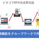 UiPathわちゃわちゃ会 in Nagoya 【8.16(金)14:00〜】